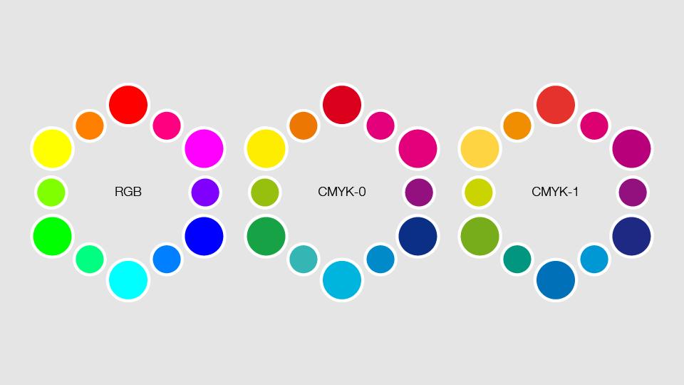 Círculos de colores ajustados y optimizados para la reproductibilidad.