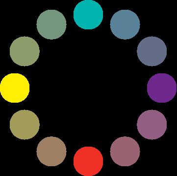 Círculo cromático: esquema de tétrada DEO.