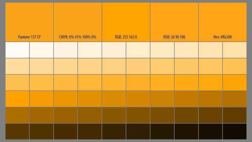 Naranja DAP (variaciones).